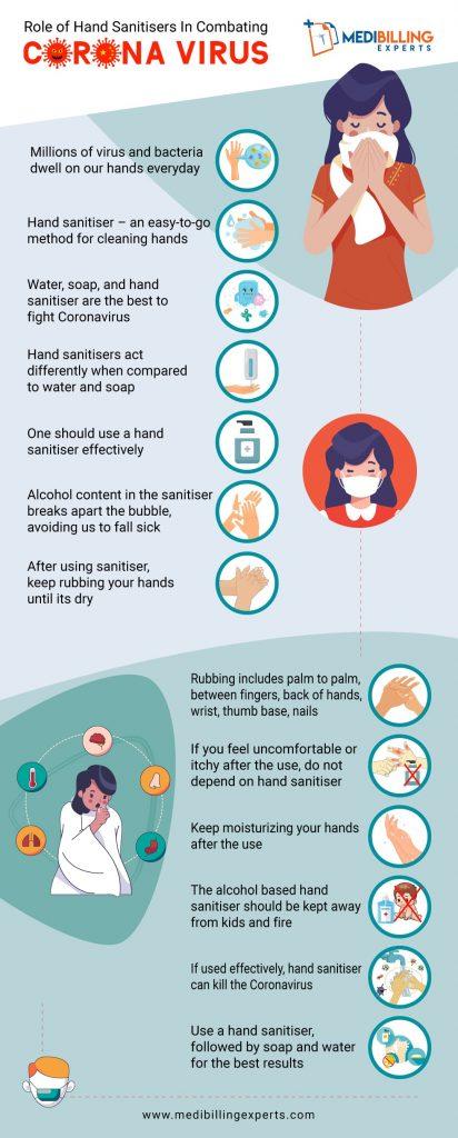 does hand sanitizer help to combat coronavirus